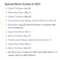 Supermoon Events for 2021